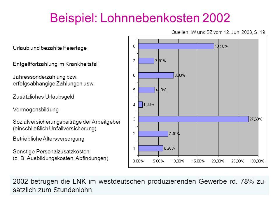 Betriebliche Fakten und Zusammenhänge (Arbeitgeber / Selbständige - Überblick I) Versteuerung des Gewinns: Personengesellschaften (OHG, KG u. a.) zahl