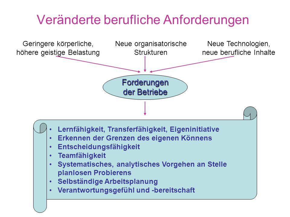 Lifelong learning und berufliche Mobilität a) b) c) d) um den erreichten Wissensstandard zu erhalten, zu verbessern und zu erweitern, um den Wissensst