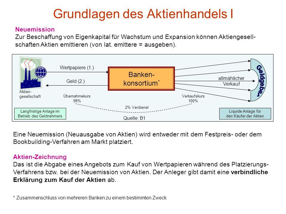 Die Aktie Aktie einer Maschinenbaugesellschaft (lateinisch-niederländisch) auch: Wertpapier - über den Eigentumsanteil am Grundkapital einer Aktienges