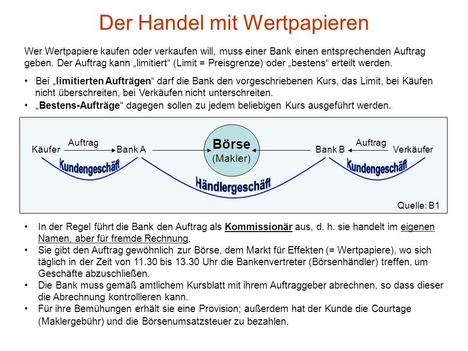 DAX-Entwicklung (im Halbjahresblick - Näherungswerte) Quelle: www.boerse.de 3570 3342 3114 2880 2658 2430 2202 Kurs DAX % Oct 2002 Dec 02 Jan 03 Feb 0