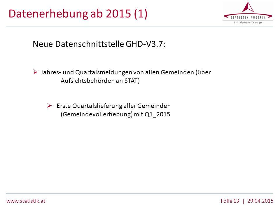 www.statistik.at Folie 13 | 29.04.2015 Datenerhebung ab 2015 (1) Neue Datenschnittstelle GHD-V3.7:  Jahres- und Quartalsmeldungen von allen Gemeinden