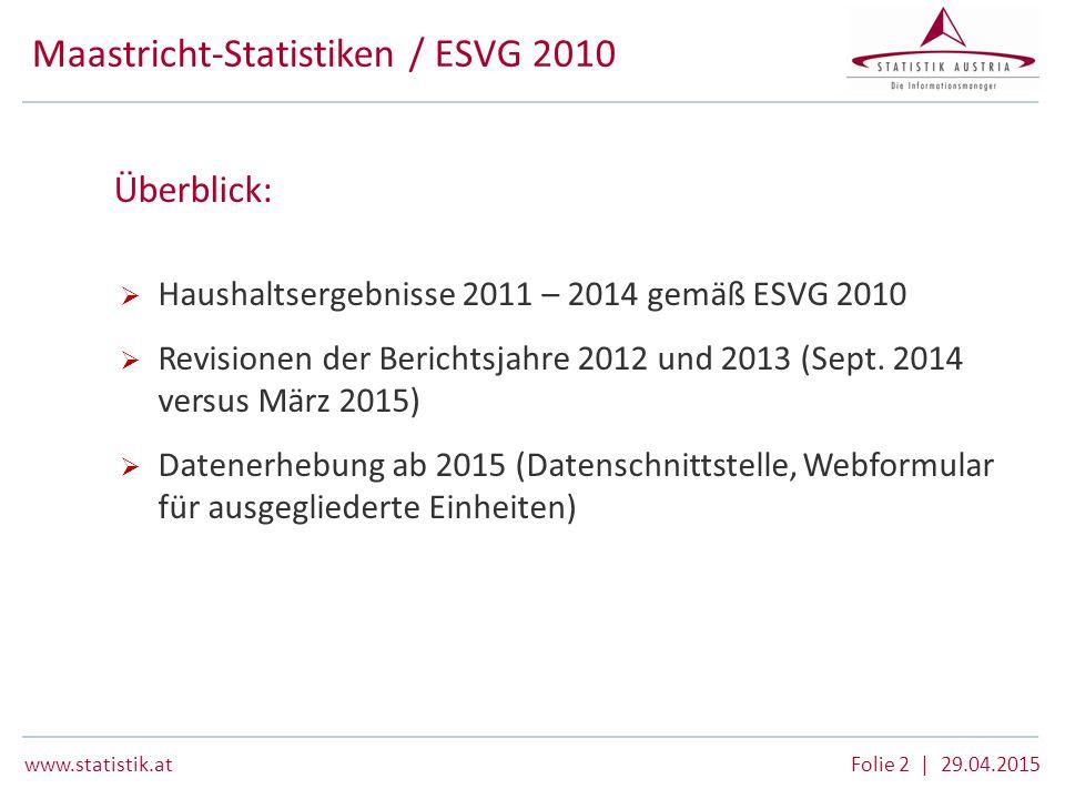 www.statistik.at Folie 3 | 29.04.2015 Öffentliche Finanzen 2014 Defizit: 2,4% des BIP (2013: 1,3%) Schuldenstand: 84,5% des BIP (2013: 80,9%)  Einnahmen +2,6%  Ausgaben +4,8% Sondereffekt Hypo Alpe Adria/HETA  Defizit: 4,5 Mrd.