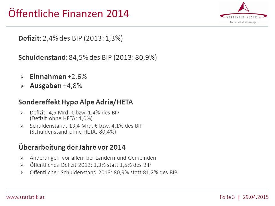www.statistik.at Folie 3 | 29.04.2015 Öffentliche Finanzen 2014 Defizit: 2,4% des BIP (2013: 1,3%) Schuldenstand: 84,5% des BIP (2013: 80,9%)  Einnah