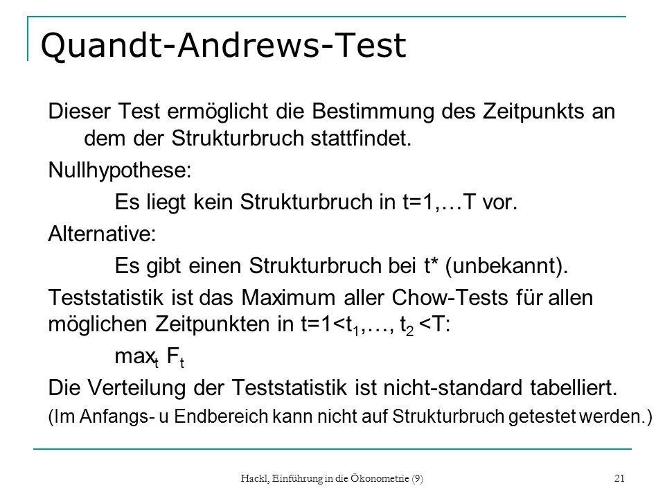 Hackl, Einführung in die Ökonometrie (9) 21 Quandt-Andrews-Test Dieser Test ermöglicht die Bestimmung des Zeitpunkts an dem der Strukturbruch stattfindet.