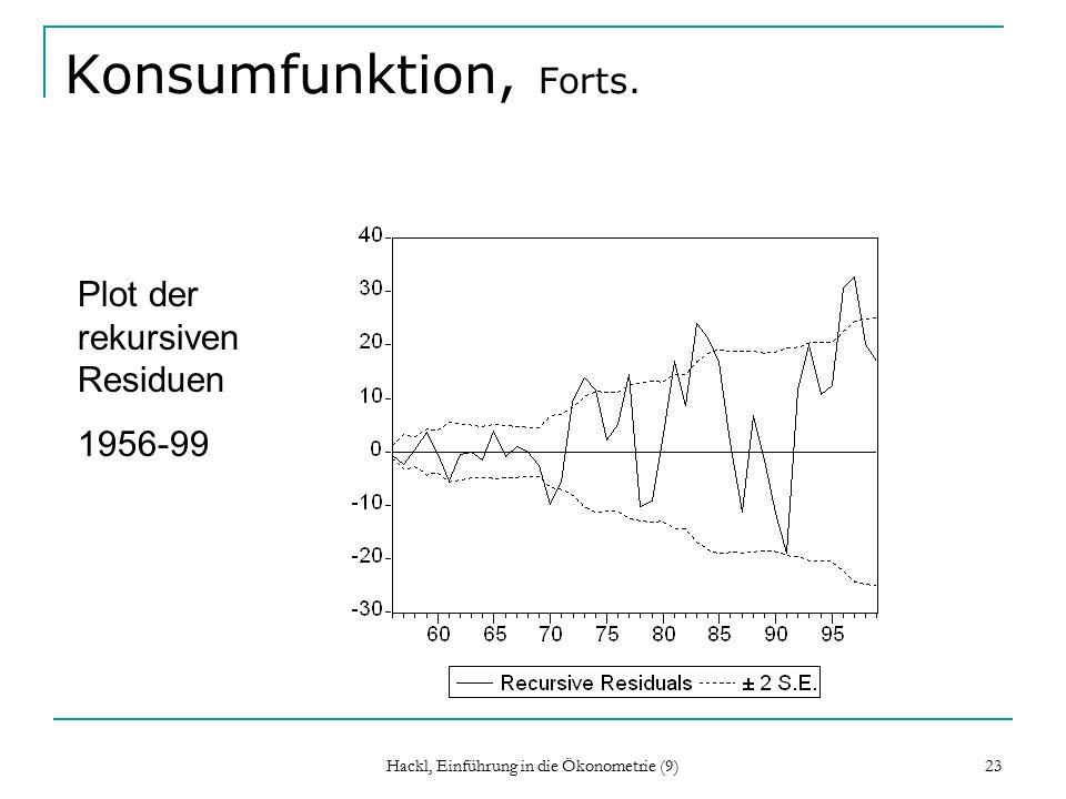Hackl, Einführung in die Ökonometrie (9) 23 Konsumfunktion, Forts.