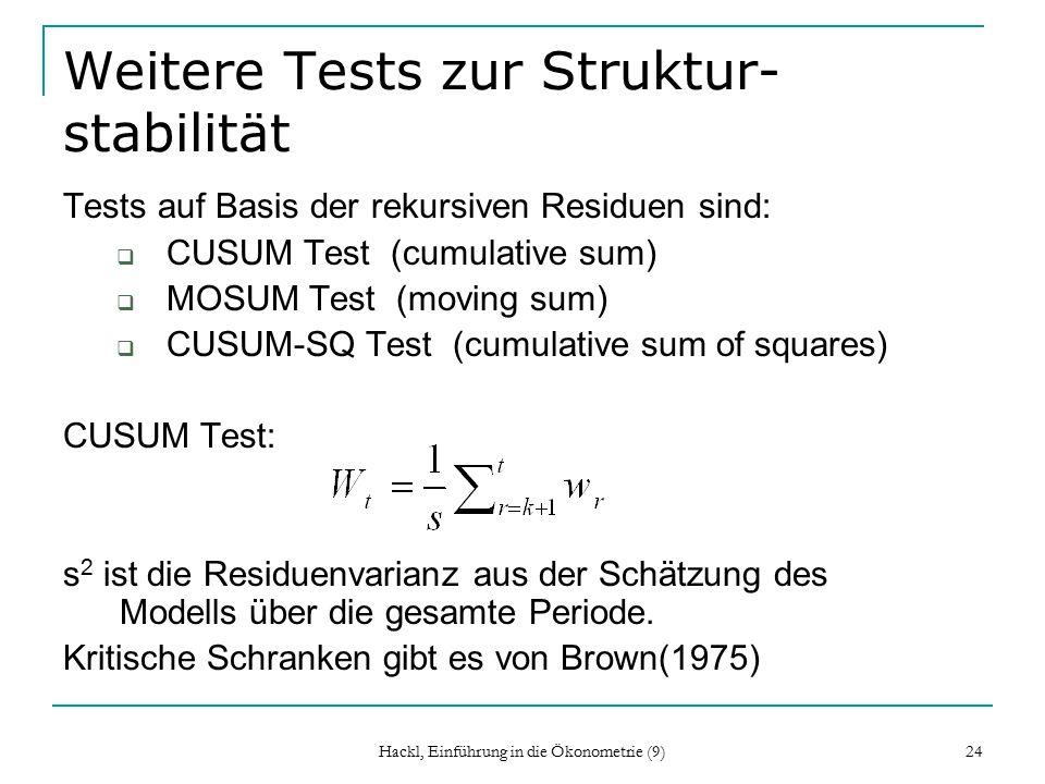 Hackl, Einführung in die Ökonometrie (9) 24 Weitere Tests zur Struktur- stabilität Tests auf Basis der rekursiven Residuen sind:  CUSUM Test (cumulative sum)  MOSUM Test (moving sum)  CUSUM-SQ Test (cumulative sum of squares) CUSUM Test: s 2 ist die Residuenvarianz aus der Schätzung des Modells über die gesamte Periode.