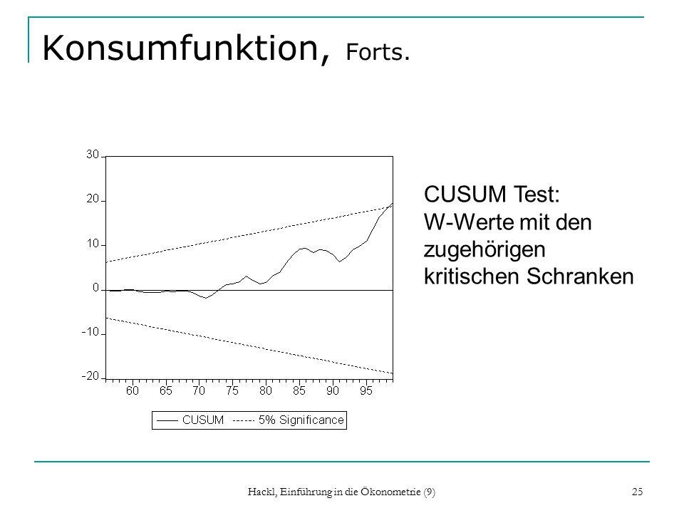 Hackl, Einführung in die Ökonometrie (9) 25 Konsumfunktion, Forts.