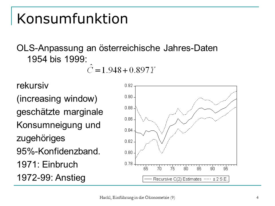 Hackl, Einführung in die Ökonometrie (9) 4 Konsumfunktion OLS-Anpassung an österreichische Jahres-Daten 1954 bis 1999: rekursiv (increasing window) geschätzte marginale Konsumneigung und zugehöriges 95%-Konfidenzband.