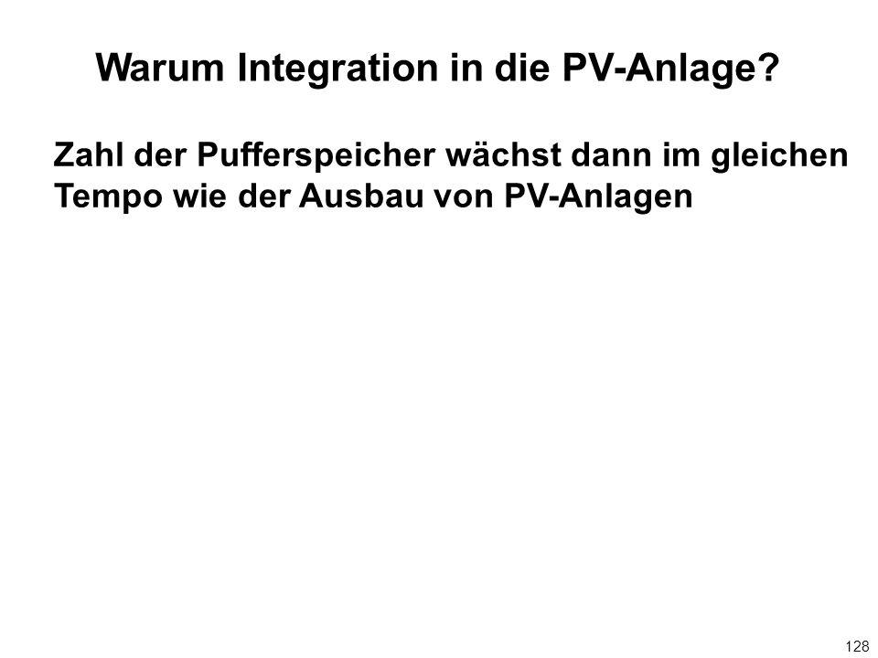 Warum Integration in die PV-Anlage? Zahl der Pufferspeicher wächst dann im gleichen Tempo wie der Ausbau von PV-Anlagen 128