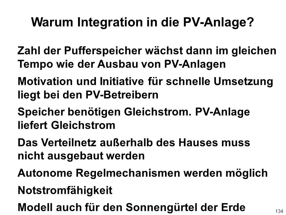 Warum Integration in die PV-Anlage? Zahl der Pufferspeicher wächst dann im gleichen Tempo wie der Ausbau von PV-Anlagen Motivation und Initiative für