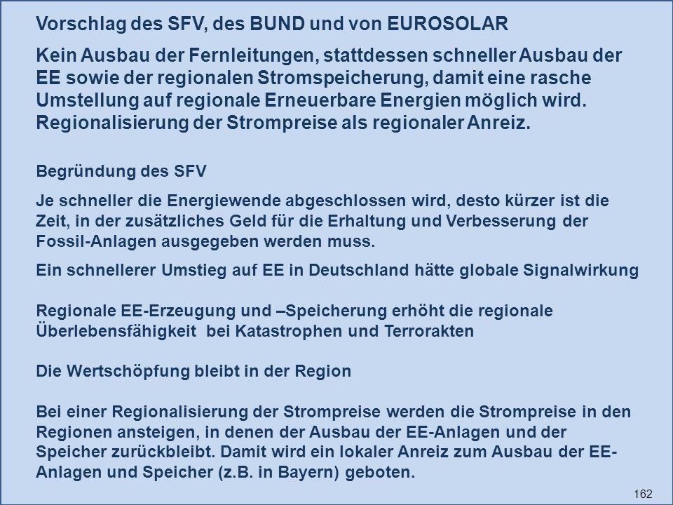 162 Begründung des SFV Je schneller die Energiewende abgeschlossen wird, desto kürzer ist die Zeit, in der zusätzliches Geld für die Erhaltung und Verbesserung der Fossil-Anlagen ausgegeben werden muss.