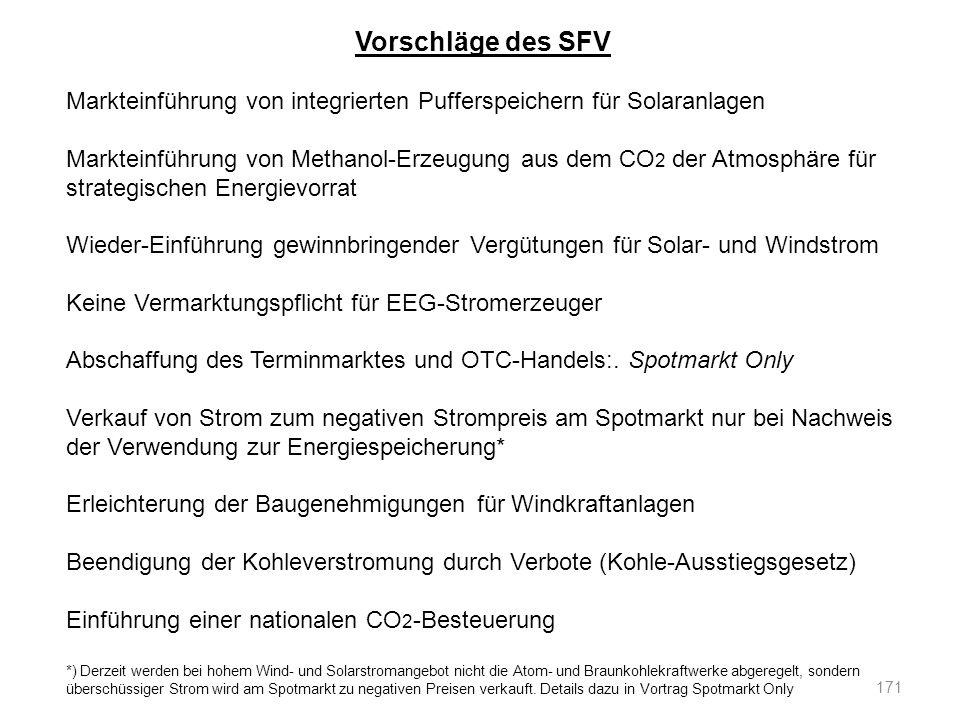 171 Vorschläge des SFV Markteinführung von integrierten Pufferspeichern für Solaranlagen Markteinführung von Methanol-Erzeugung aus dem CO 2 der Atmosphäre für strategischen Energievorrat Wieder-Einführung gewinnbringender Vergütungen für Solar- und Windstrom Keine Vermarktungspflicht für EEG-Stromerzeuger Abschaffung des Terminmarktes und OTC-Handels:.
