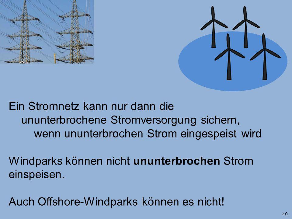 40 Ein Stromnetz kann nur dann die ununterbrochene Stromversorgung sichern, wenn ununterbrochen Strom eingespeist wird Windparks können nicht ununterbrochen Strom einspeisen.