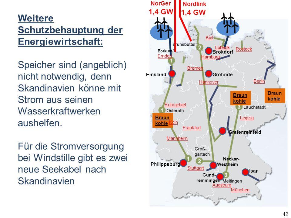 Weitere Schutzbehauptung der Energiewirtschaft: Speicher sind (angeblich) nicht notwendig, denn Skandinavien könne mit Strom aus seinen Wasserkraftwerken aushelfen.