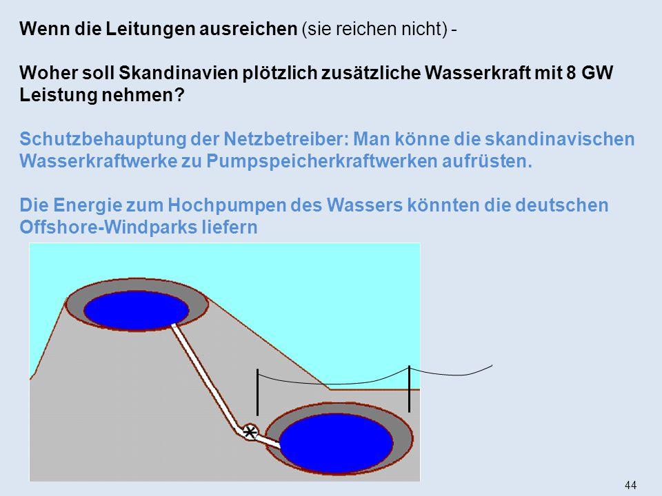 44 Wenn die Leitungen ausreichen (sie reichen nicht) - Woher soll Skandinavien plötzlich zusätzliche Wasserkraft mit 8 GW Leistung nehmen? Schutzbehau