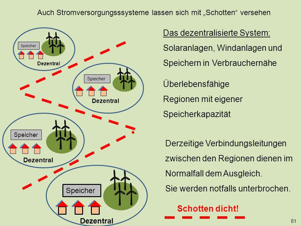 Speicher 81 Dezentral Speicher Das dezentralisierte System: Solaranlagen, Windanlagen und Speichern in Verbrauchernähe Überlebensfähige Regionen mit e
