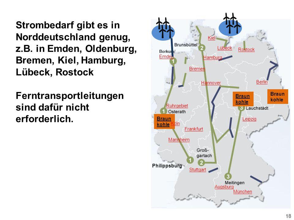 18 Borkum/ Emden Braun kohle Hamburg Lübeck Berlin Braun kohle Augsburg München Kiel Rostock Ruhrgebiet Hannover Mannheim Frankfurt Leipzig Stuttgart Köln Bremen Philippsburg Strombedarf gibt es in Norddeutschland genug, z.B.