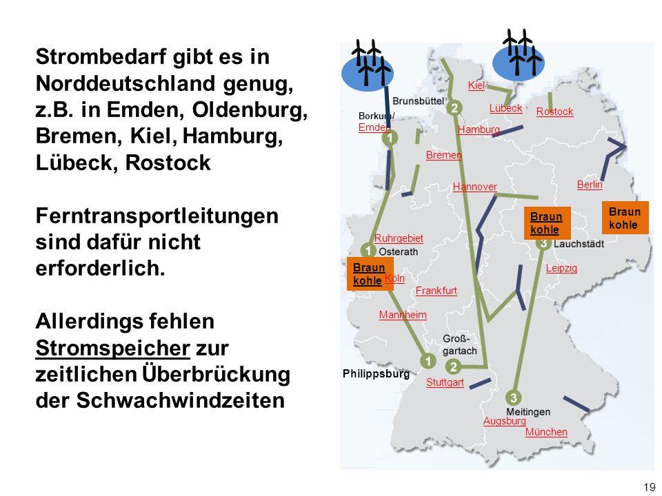 19 Borkum/ Emden Braun kohle Hamburg Lübeck Berlin Braun kohle Augsburg München Kiel Rostock Ruhrgebiet Hannover Mannheim Frankfurt Leipzig Stuttgart Köln Bremen Philippsburg Strombedarf gibt es in Norddeutschland genug, z.B.