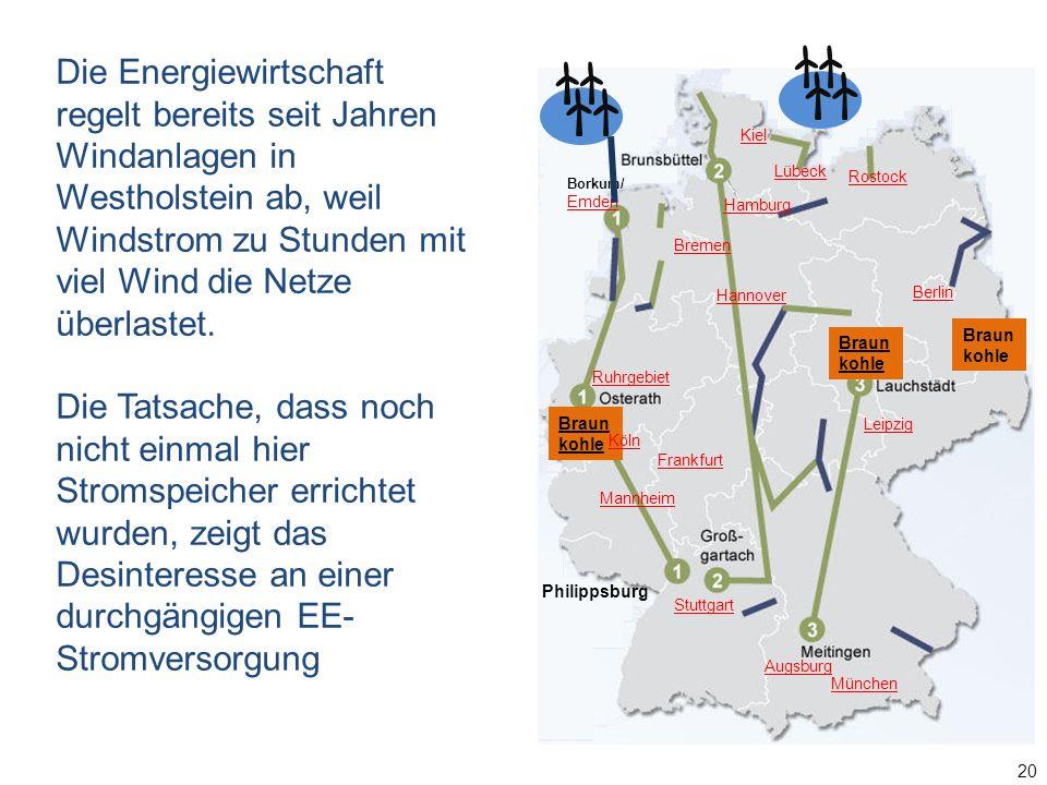 20 Borkum/ Emden Braun kohle Hamburg Lübeck Berlin Braun kohle Augsburg München Kiel Rostock Ruhrgebiet Hannover Mannheim Frankfurt Leipzig Stuttgart Köln Bremen Philippsburg Die Energiewirtschaft regelt bereits seit Jahren Windanlagen in Westholstein ab, weil Windstrom zu Stunden mit viel Wind die Netze überlastet.