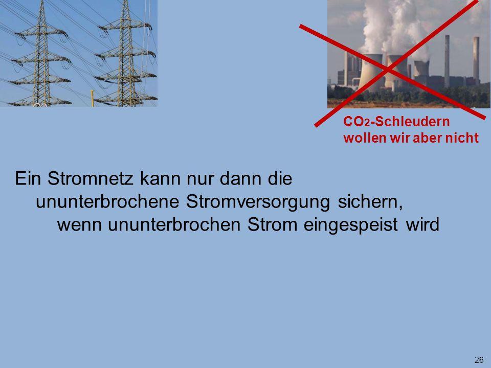 26 CO 2 -Schleudern wollen wir aber nicht Ein Stromnetz kann nur dann die ununterbrochene Stromversorgung sichern, wenn ununterbrochen Strom eingespeist wird