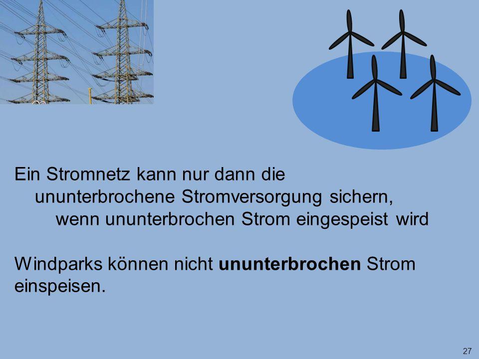 27 Ein Stromnetz kann nur dann die ununterbrochene Stromversorgung sichern, wenn ununterbrochen Strom eingespeist wird Windparks können nicht ununterbrochen Strom einspeisen.