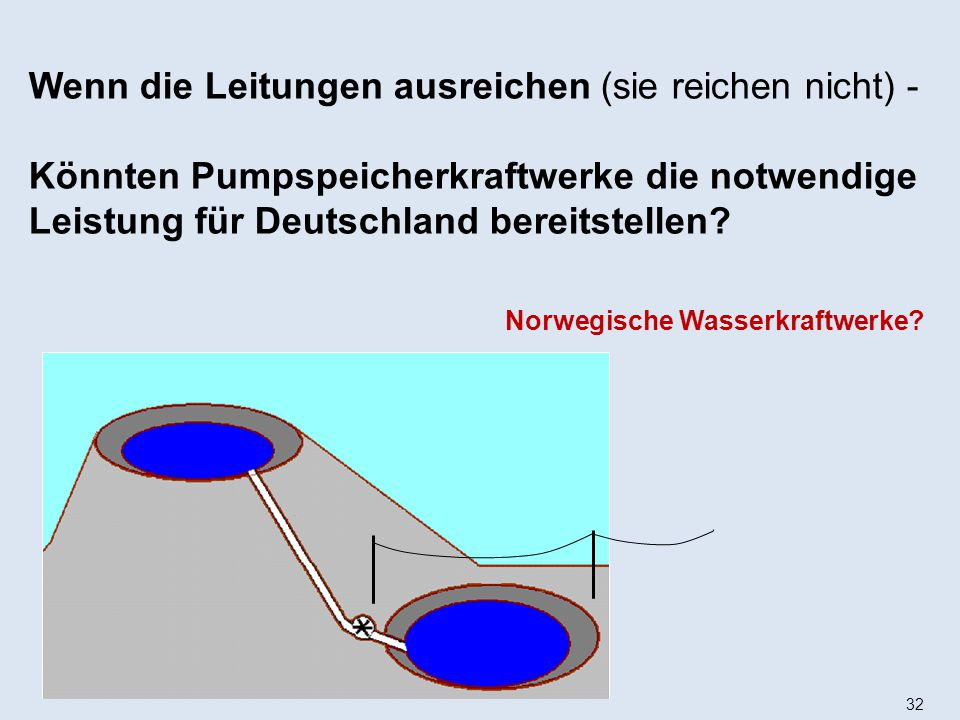 32 Wenn die Leitungen ausreichen (sie reichen nicht) - Könnten Pumpspeicherkraftwerke die notwendige Leistung für Deutschland bereitstellen.