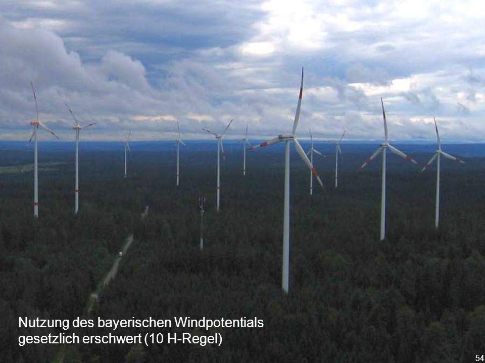 54 Nutzung des bayerischen Windpotentials gesetzlich erschwert (10 H-Regel)