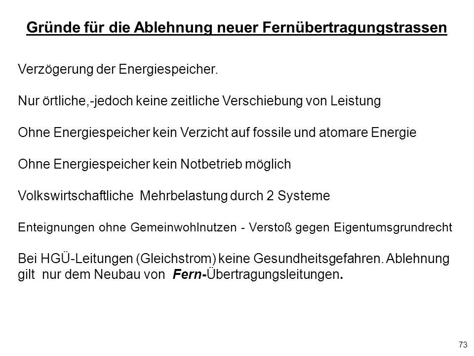 73 Gründe für die Ablehnung neuer Fernübertragungstrassen Verzögerung der Energiespeicher.
