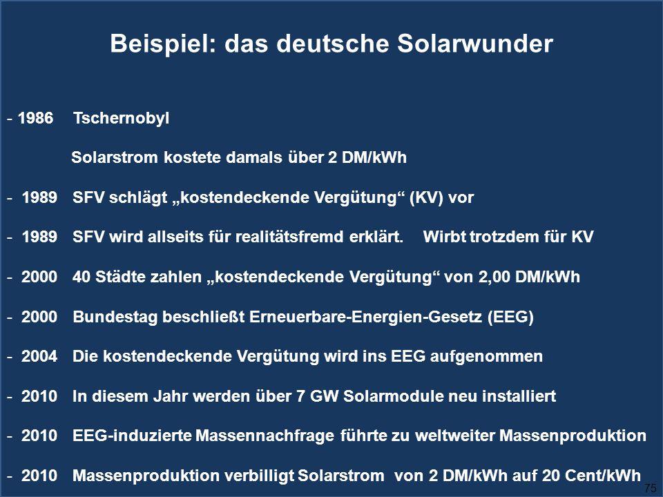 """75 Beispiel: das deutsche Solarwunder - 1986 Tschernobyl Solarstrom kostete damals über 2 DM/kWh - 1989 SFV schlägt """"kostendeckende Vergütung (KV) vor - 1989 SFV wird allseits für realitätsfremd erklärt."""