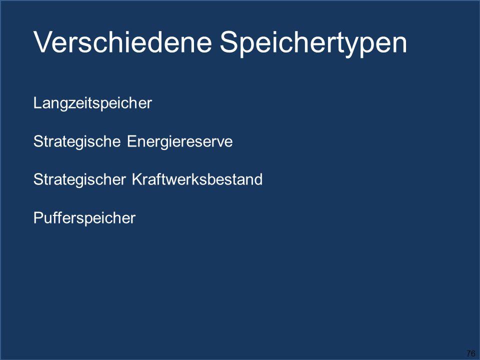 76 Verschiedene Speichertypen Langzeitspeicher Strategische Energiereserve Strategischer Kraftwerksbestand Pufferspeicher