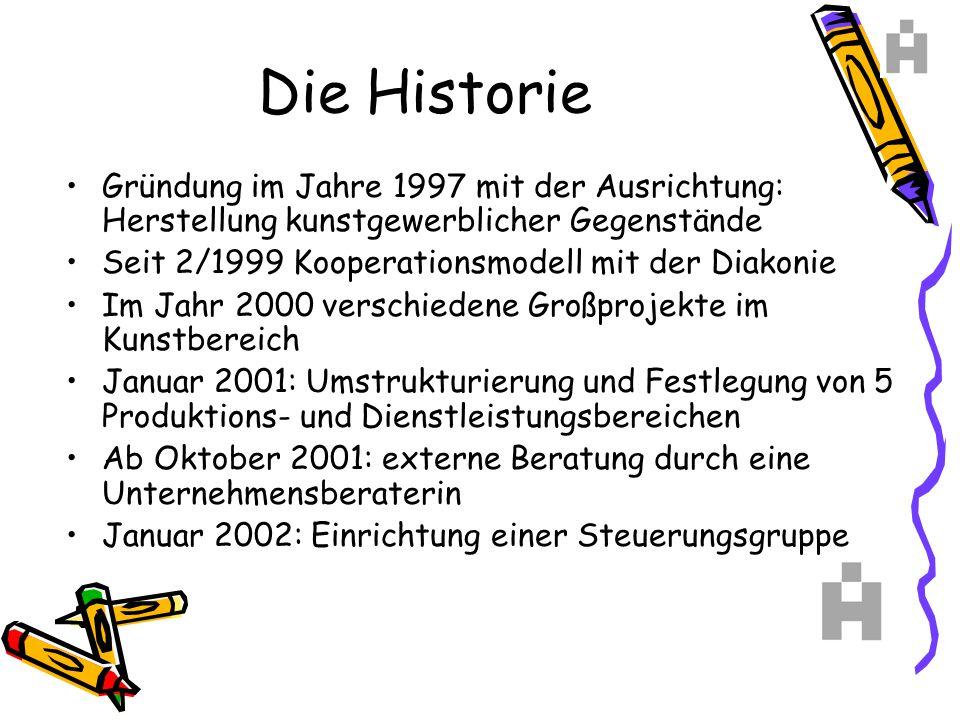Die Historie Gründung im Jahre 1997 mit der Ausrichtung: Herstellung kunstgewerblicher Gegenstände Seit 2/1999 Kooperationsmodell mit der Diakonie Im