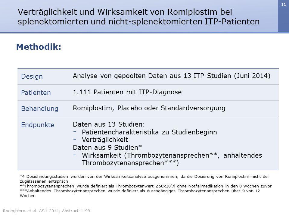 11 Verträglichkeit und Wirksamkeit von Romiplostim bei splenektomierten und nicht-splenektomierten ITP-Patienten Rodeghiero et al. ASH 2014, Abstract