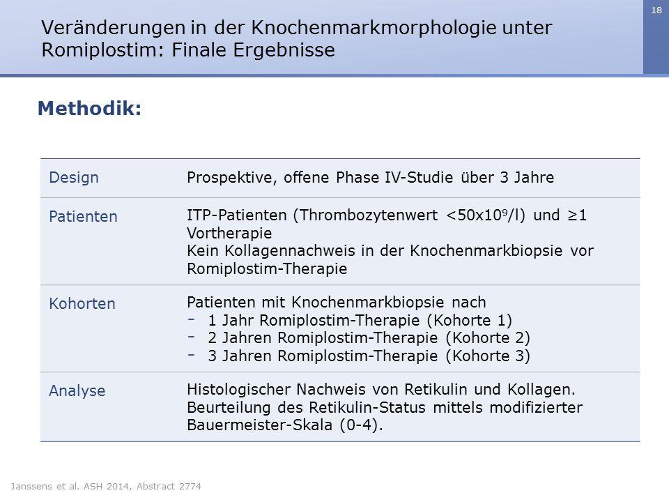 18 Veränderungen in der Knochenmarkmorphologie unter Romiplostim: Finale Ergebnisse Janssens et al. ASH 2014, Abstract 2774 DesignProspektive, offene