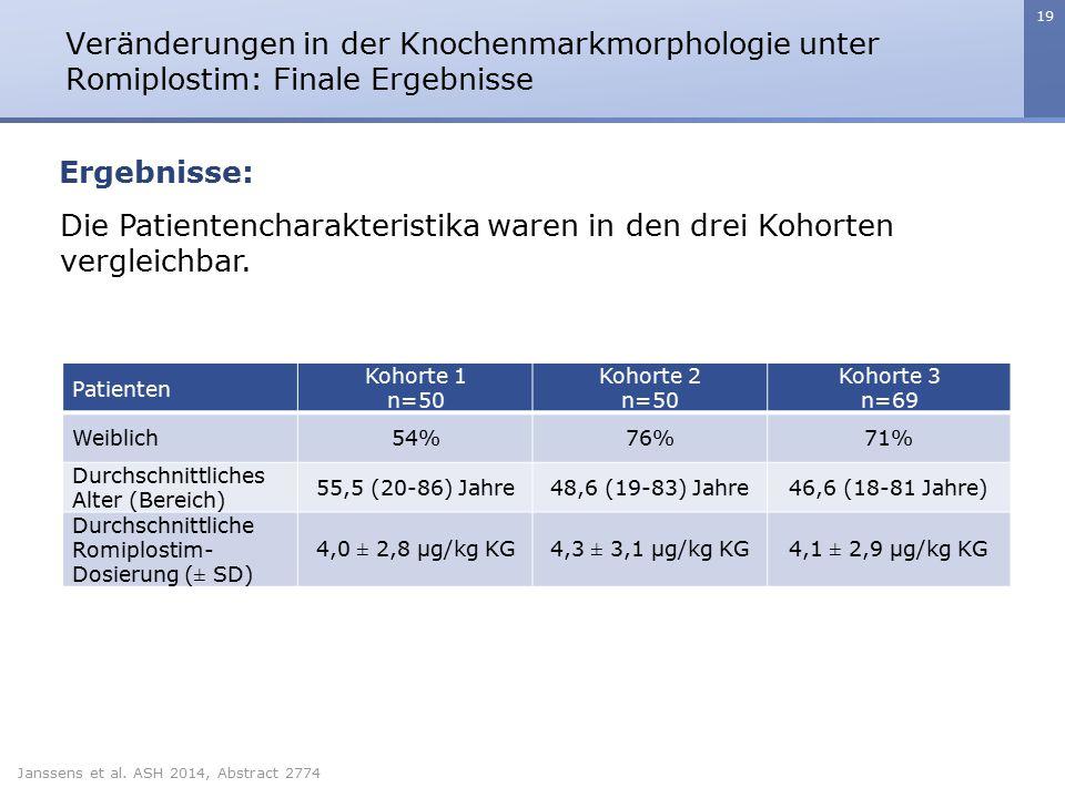 19 Veränderungen in der Knochenmarkmorphologie unter Romiplostim: Finale Ergebnisse Janssens et al. ASH 2014, Abstract 2774 Ergebnisse: Patienten Koho