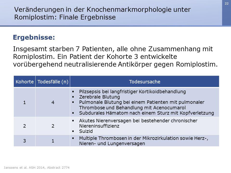 22 Veränderungen in der Knochenmarkmorphologie unter Romiplostim: Finale Ergebnisse Janssens et al. ASH 2014, Abstract 2774 Ergebnisse: KohorteTodesfä