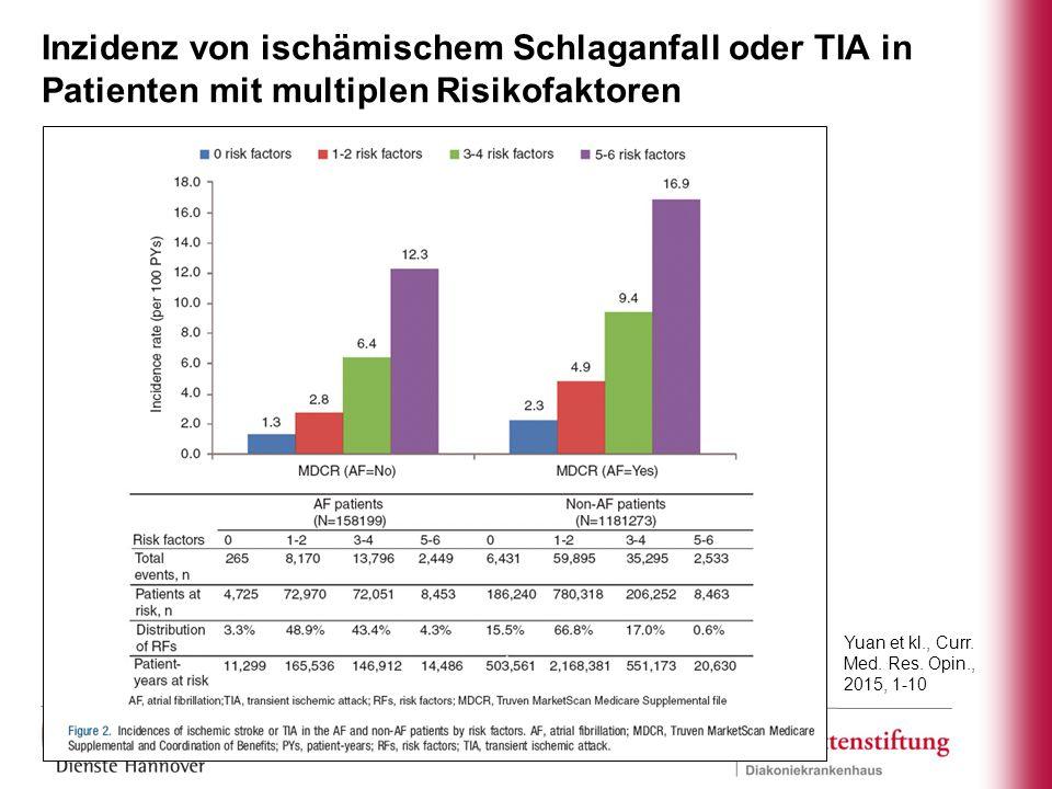 Inzidenz von ischämischem Schlaganfall oder TIA in Patienten mit multiplen Risikofaktoren Yuan et kl., Curr. Med. Res. Opin., 2015, 1-10