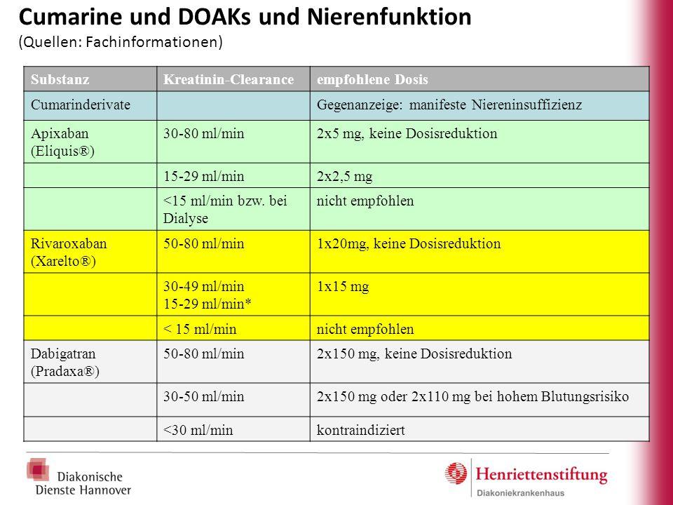 Cumarine und DOAKs und Nierenfunktion (Quellen: Fachinformationen) SubstanzKreatinin-Clearanceempfohlene Dosis CumarinderivateGegenanzeige: manifeste