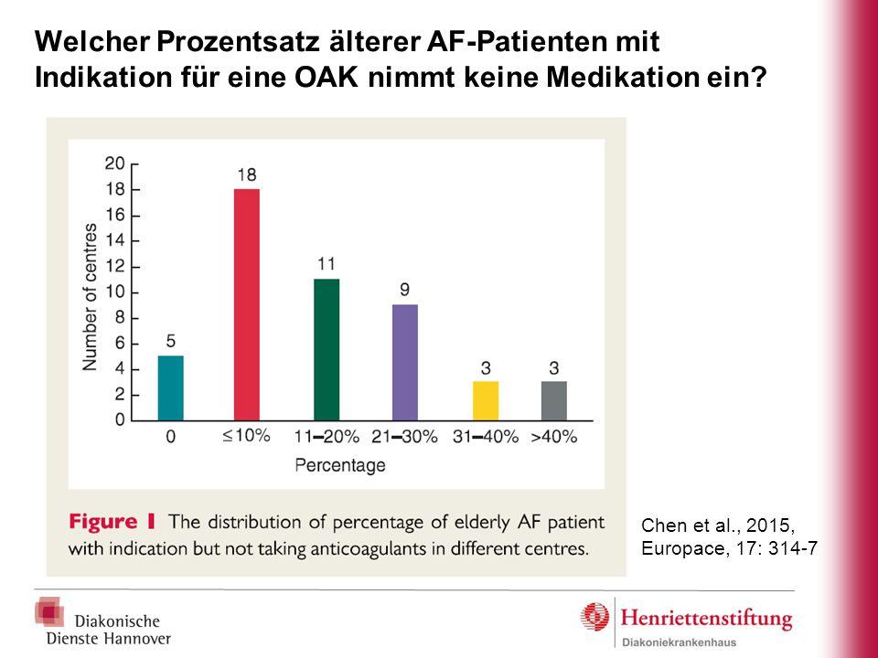Welcher Prozentsatz älterer AF-Patienten mit Indikation für eine OAK nimmt keine Medikation ein? Chen et al., 2015, Europace, 17: 314-7