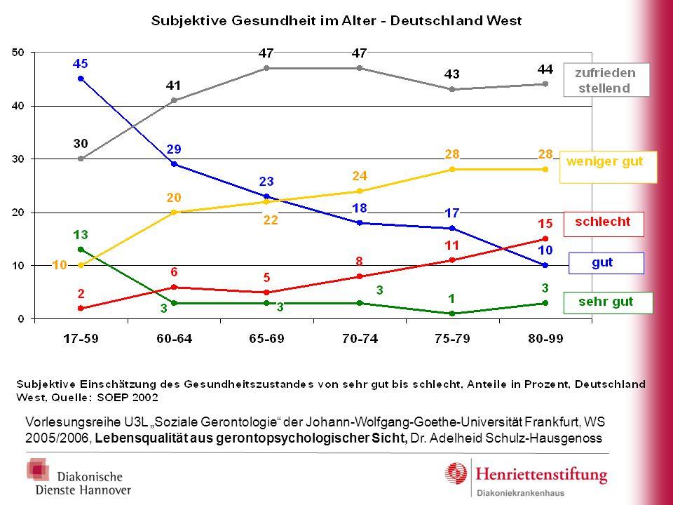 """Vorlesungsreihe U3L """"Soziale Gerontologie"""" der Johann-Wolfgang-Goethe-Universität Frankfurt, WS 2005/2006, Lebensqualität aus gerontopsychologischer S"""