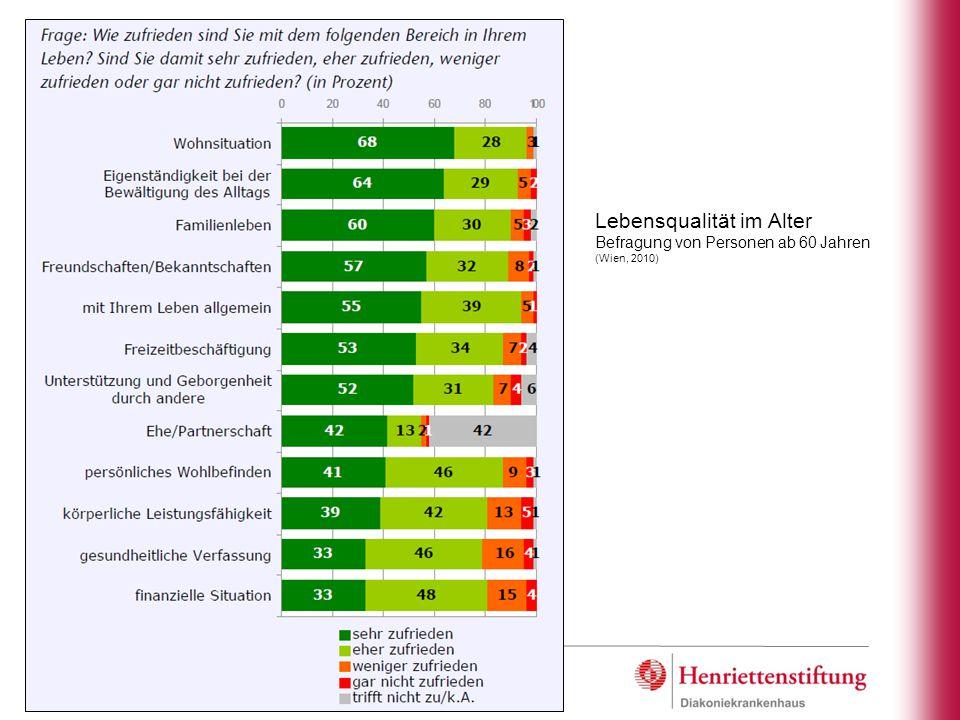 Lebensqualität im Alter Befragung von Personen ab 60 Jahren (Wien, 2010)