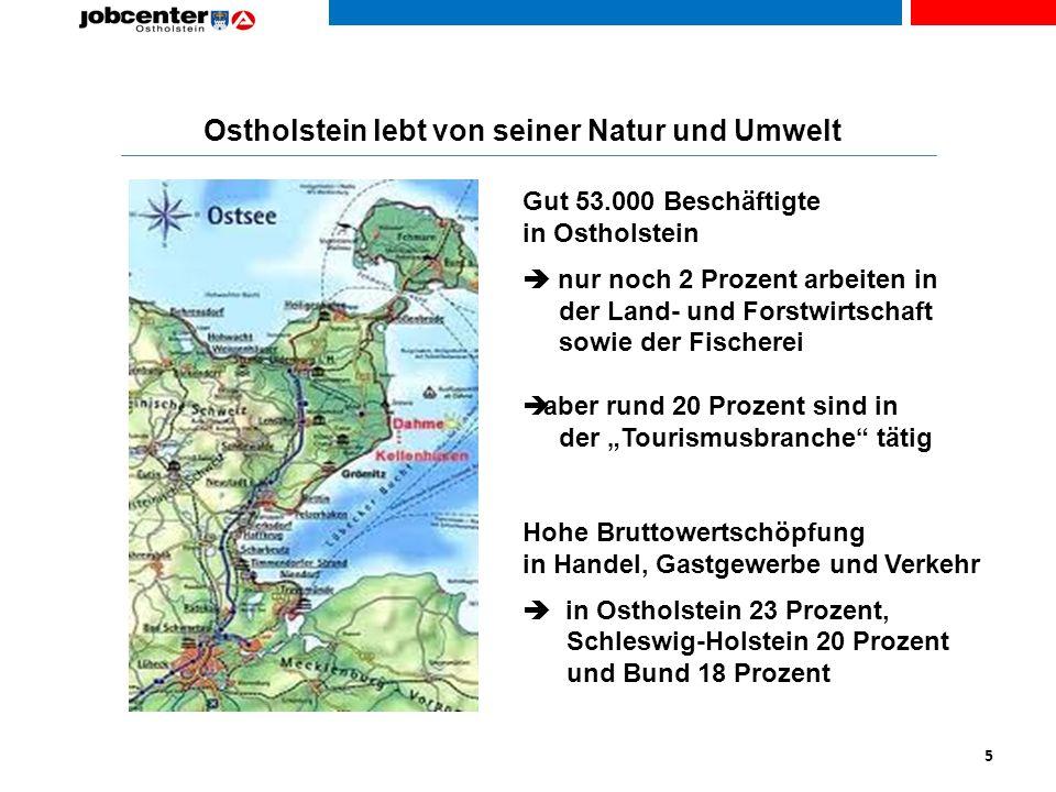 """Ostholstein lebt von seiner Natur und Umwelt 5 Gut 53.000 Beschäftigte in Ostholstein  nur noch 2 Prozent arbeiten in der Land- und Forstwirtschaft sowie der Fischerei  aber rund 20 Prozent sind in der """"Tourismusbranche tätig Hohe Bruttowertschöpfung in Handel, Gastgewerbe und Verkehr  in Ostholstein 23 Prozent, Schleswig-Holstein 20 Prozent und Bund 18 Prozent"""