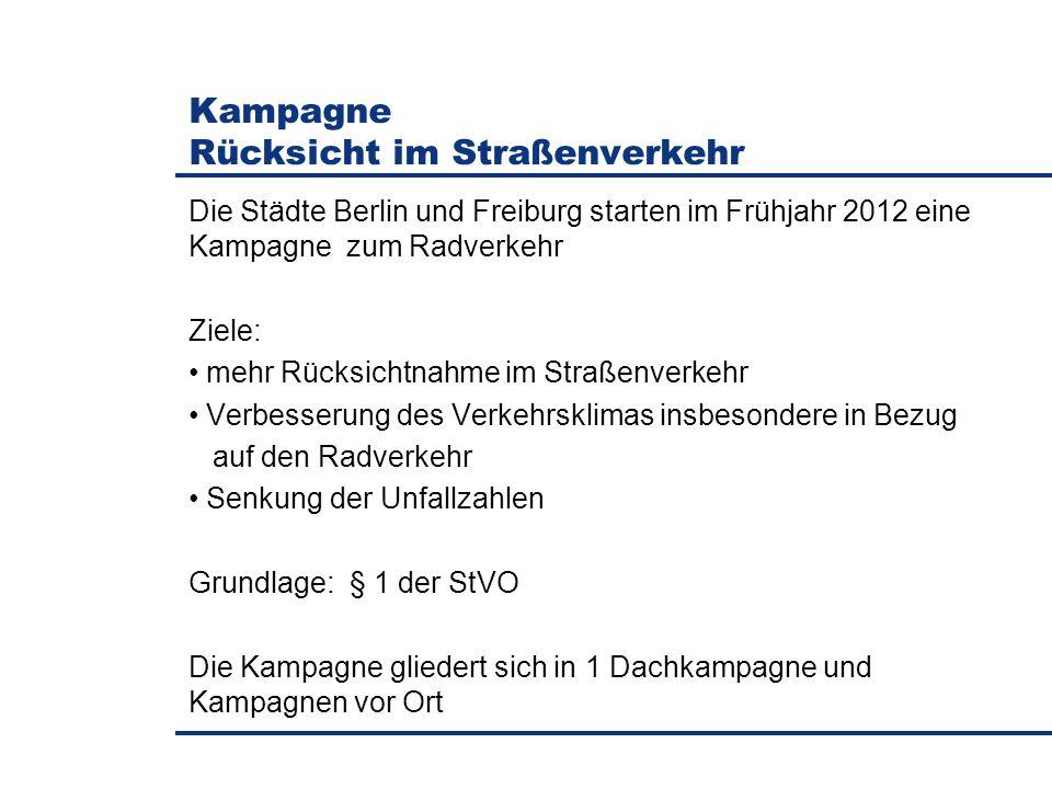 Kampagne Rücksicht im Straßenverkehr Die Städte Berlin und Freiburg starten im Frühjahr 2012 eine Kampagne zum Radverkehr Ziele: mehr Rücksichtnahme im Straßenverkehr Verbesserung des Verkehrsklimas insbesondere in Bezug auf den Radverkehr Senkung der Unfallzahlen Grundlage: § 1 der StVO Die Kampagne gliedert sich in 1 Dachkampagne und Kampagnen vor Ort