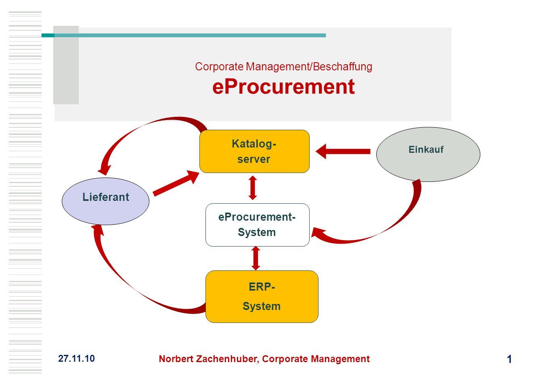 Corporate Management/Beschaffung eProcurement Norbert Zachenhuber, Corporate Management Einkauf Lieferant eProcurement- System ERP- System Katalog- se