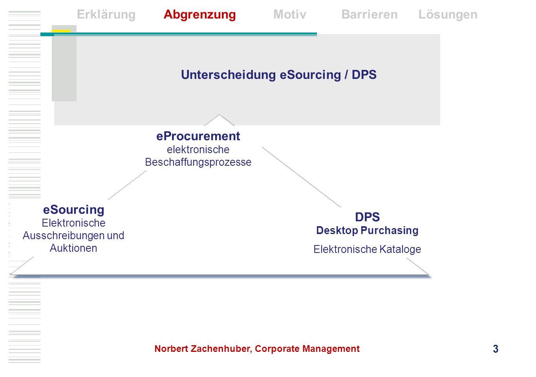 Unterscheidung eSourcing / DPS ErklärungAbgrenzungBarrierenLösungenMotiv eProcurement elektronische Beschaffungsprozesse eSourcing Elektronische Aussc