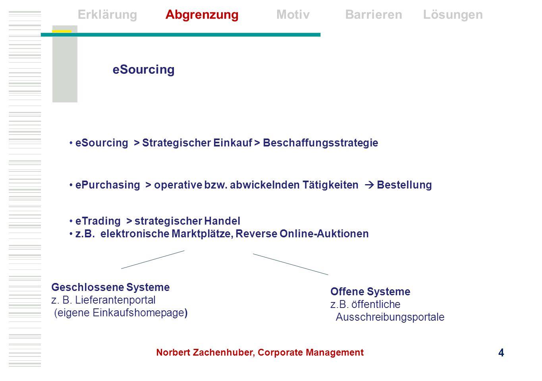 eSourcing > Strategischer Einkauf > Beschaffungsstrategie ePurchasing > operative bzw. abwickelnden Tätigkeiten  Bestellung eTrading > strategischer