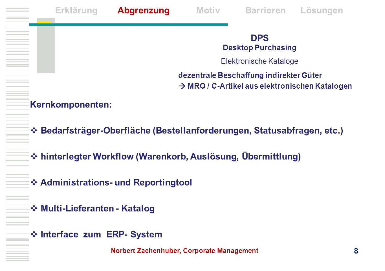 Kernkomponenten:  Bedarfsträger-Oberfläche (Bestellanforderungen, Statusabfragen, etc.)  hinterlegter Workflow (Warenkorb, Auslösung, Übermittlung)