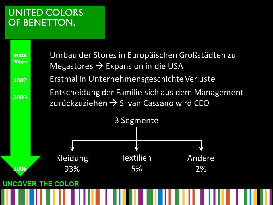 UNCOVER THE COLOR. Umbau der Stores in Europäischen Großstädten zu Megastores  Expansion in die USA Erstmal in Unternehmensgeschichte Verluste Entsch
