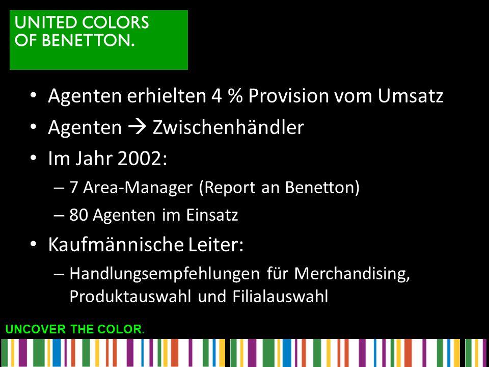 UNCOVER THE COLOR. Agenten erhielten 4 % Provision vom Umsatz Agenten  Zwischenhändler Im Jahr 2002: – 7 Area-Manager (Report an Benetton) – 80 Agent