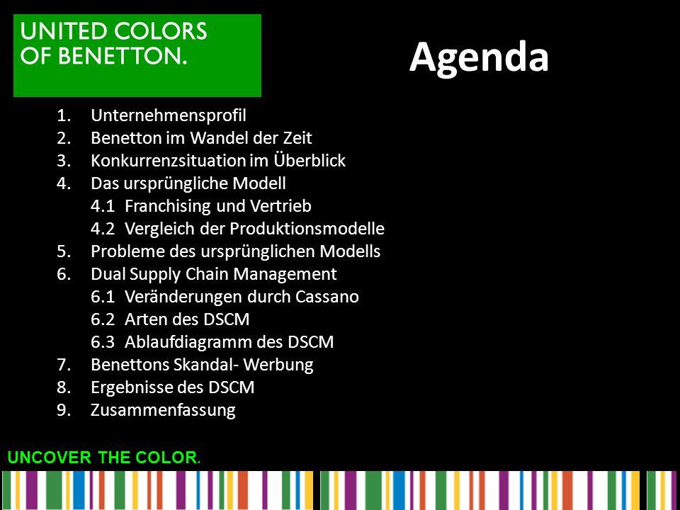UNCOVER THE COLOR. Agenda 1.Unternehmensprofil 2.Benetton im Wandel der Zeit 3.Konkurrenzsituation im Überblick 4.Das ursprüngliche Modell 4.1Franchis