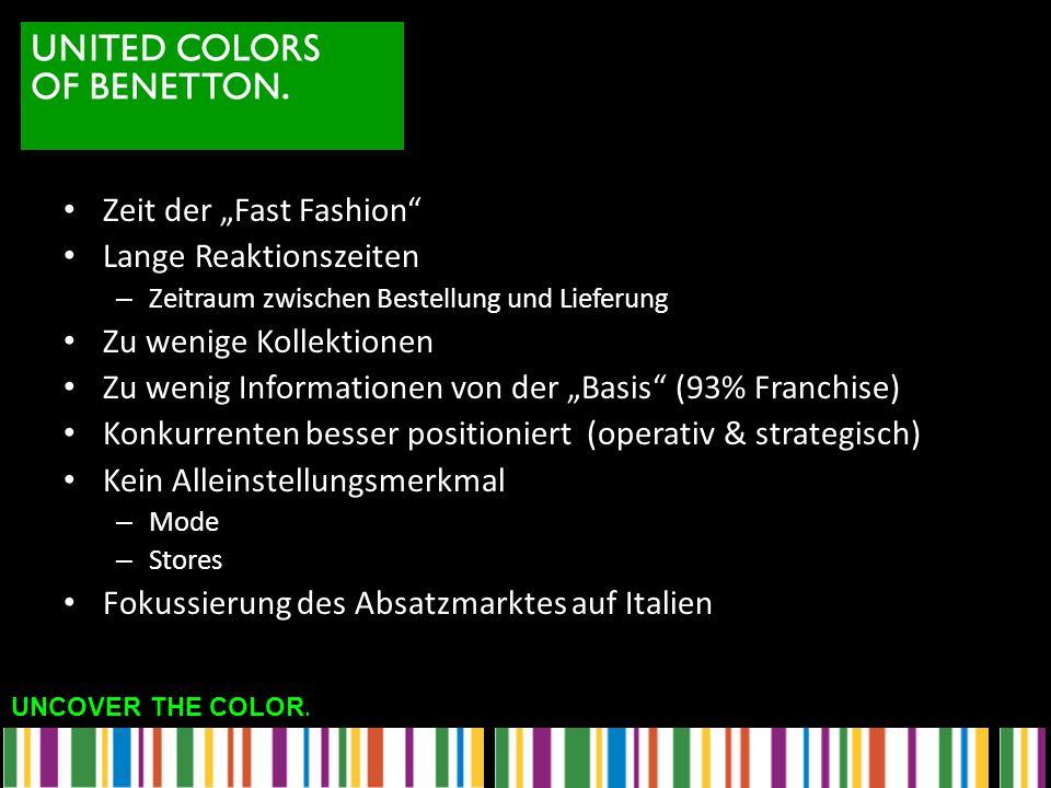 """Zeit der """"Fast Fashion"""" Lange Reaktionszeiten – Zeitraum zwischen Bestellung und Lieferung Zu wenige Kollektionen Zu wenig Informationen von der """"Basi"""